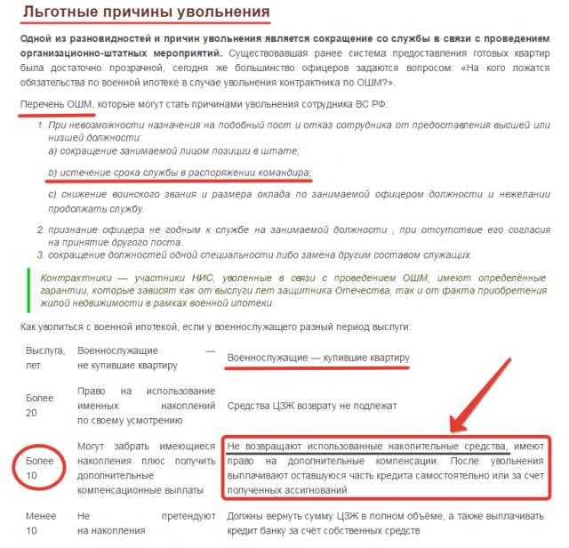 Новокубанский районный отдел, Управления Федеральной