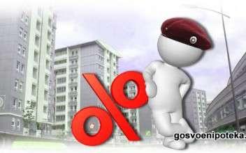 Комиссия за выдачу кредита в банке