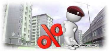 выбор кредита без комиссии