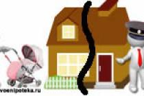 Что будет с квартирой по военной ипотеке после развода