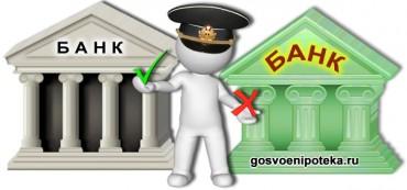 голосование за выбор банка