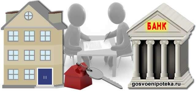 договорные отношения с банком