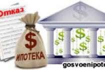 На каком основании банки отказывают в военной ипотеке?