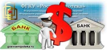 банки партнёры военной ипотеки