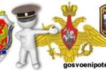 При переходе из ФСБ в Минобороны положена ли военная ипотека