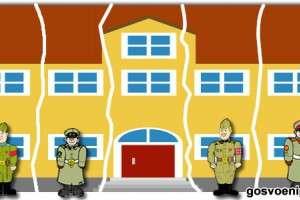 Военная ипотека и долевое строительство