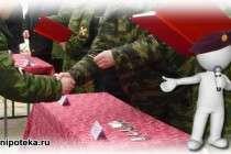 Новостройки по военной ипотеке в Подмосковье