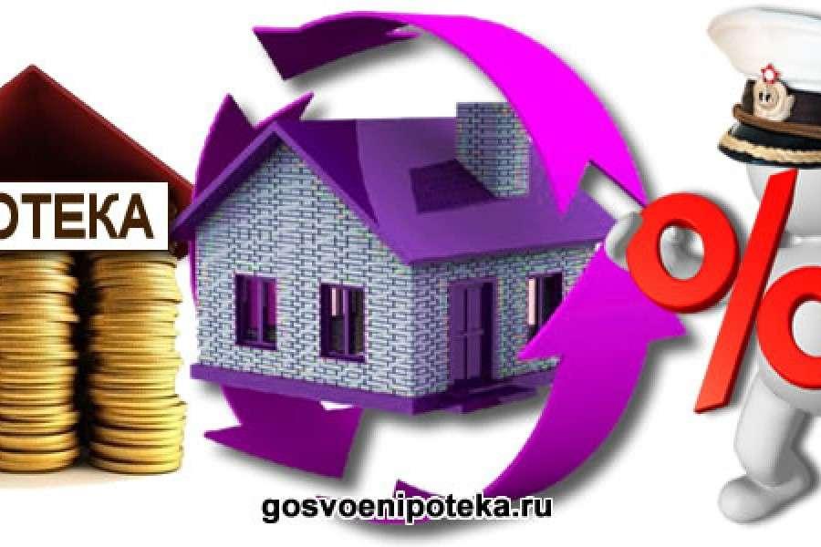 военная ипотека погашение кредита