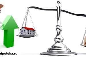 Обязательное обеспечение ипотеки жилья