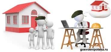 недвижимость и ипотека