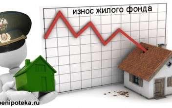Ипотечные термины - В