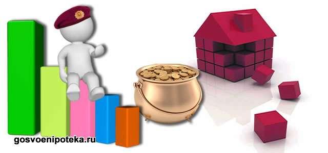 как получить кредит на жилье